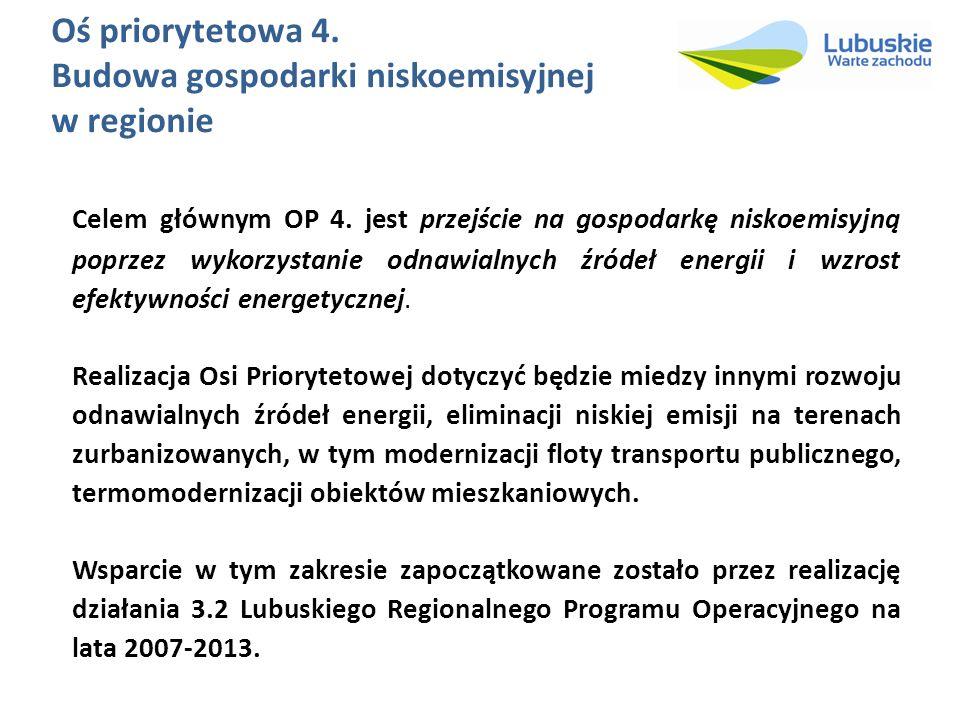 Oś priorytetowa 4. Budowa gospodarki niskoemisyjnej w regionie Celem głównym OP 4. jest przejście na gospodarkę niskoemisyjną poprzez wykorzystanie od
