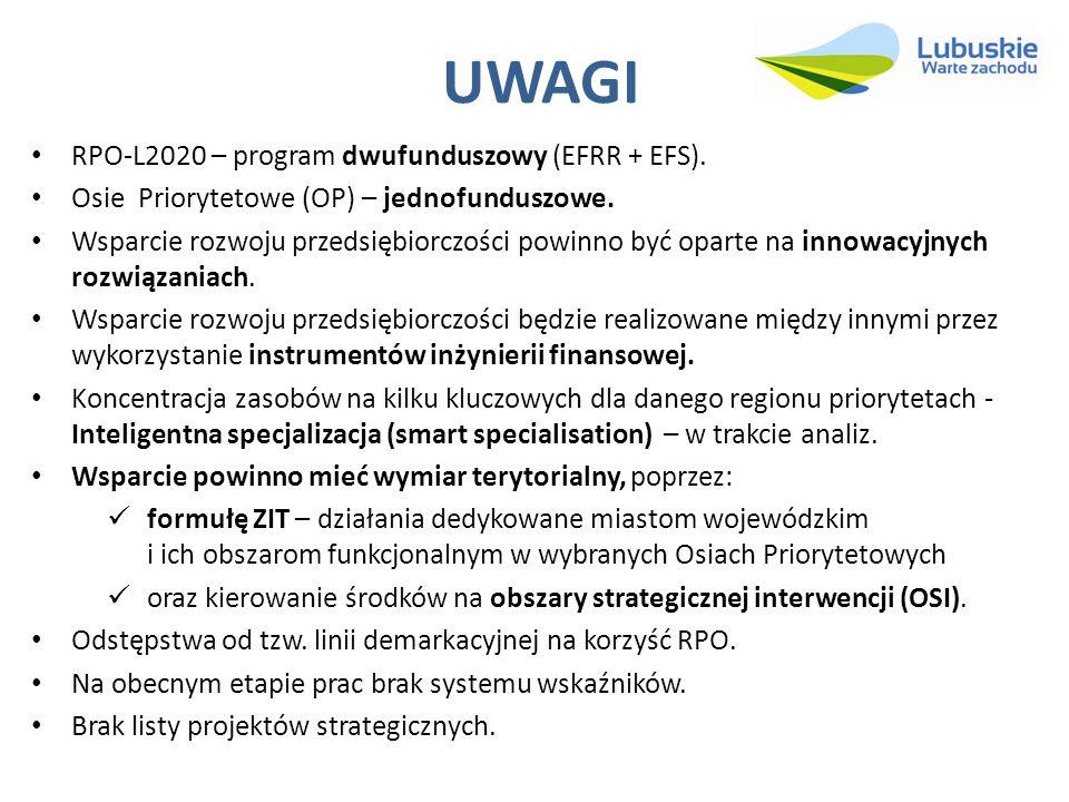 UWAGI RPO-L2020 – program dwufunduszowy (EFRR + EFS). Osie Priorytetowe (OP) – jednofunduszowe. Wsparcie rozwoju przedsiębiorczości powinno być oparte