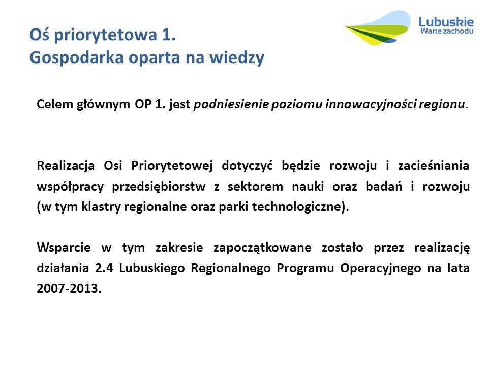 Oś priorytetowa 1. Gospodarka oparta na wiedzy Celem głównym OP 1. jest podniesienie poziomu innowacyjności regionu. Realizacja Osi Priorytetowej doty