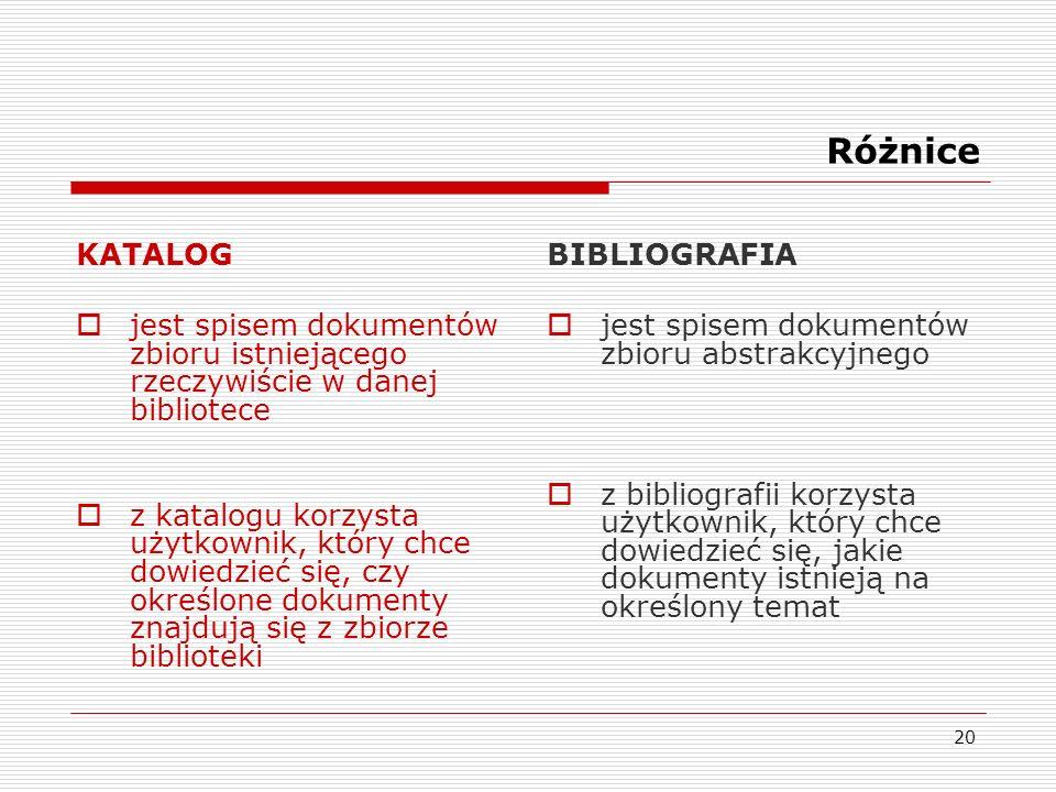 20 Różnice KATALOG jest spisem dokumentów zbioru istniejącego rzeczywiście w danej bibliotece z katalogu korzysta użytkownik, który chce dowiedzieć si