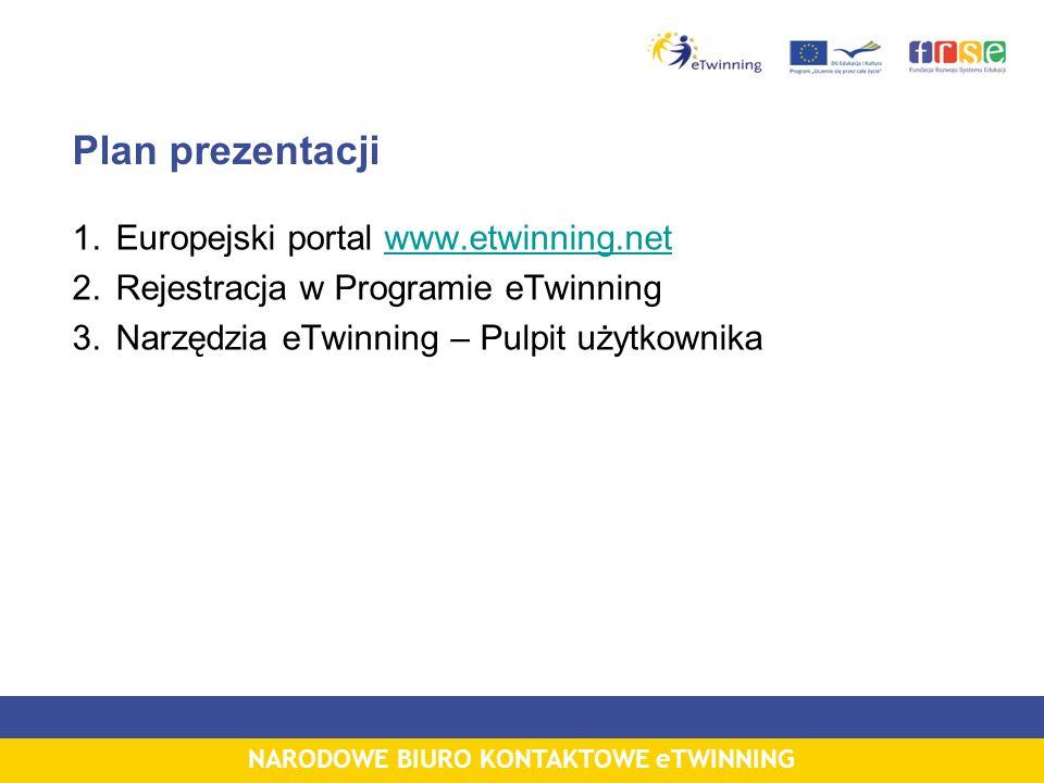 NARODOWE BIURO KONTAKTOWE eTWINNING Plan prezentacji 1.Europejski portal www.etwinning.netwww.etwinning.net 2.Rejestracja w Programie eTwinning 3.Narz