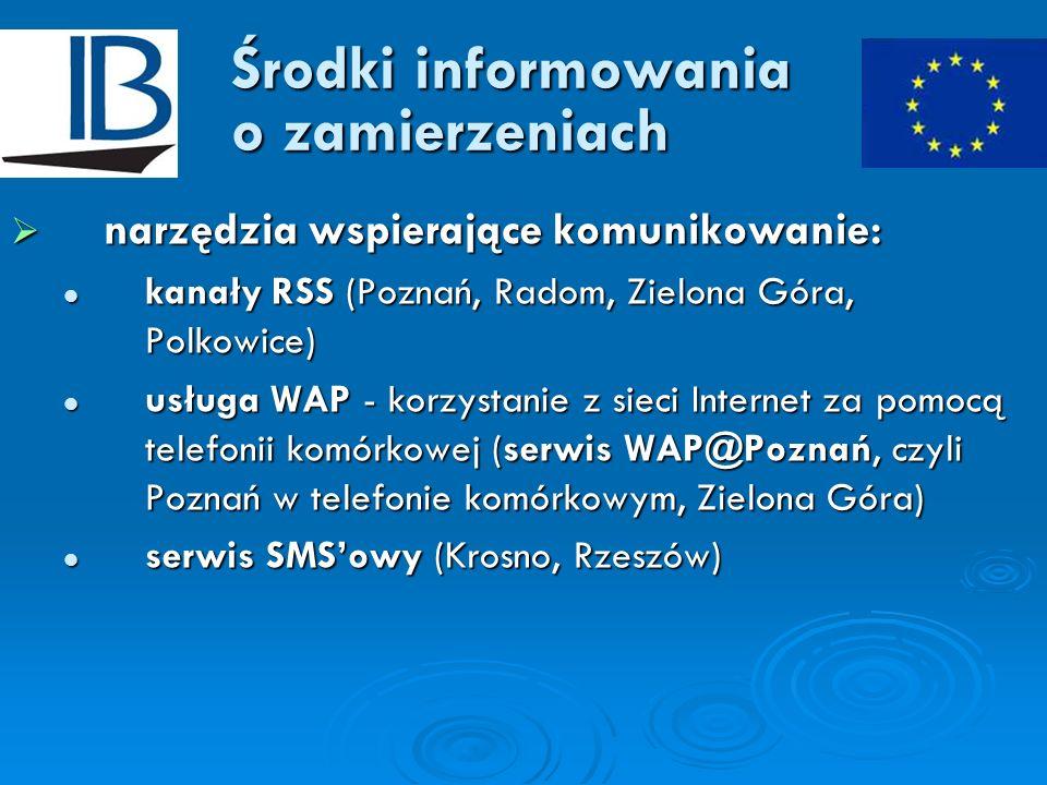 Środki informowania o zamierzeniach narzędzia wspierające komunikowanie: narzędzia wspierające komunikowanie: kanały RSS (Poznań, Radom, Zielona Góra,