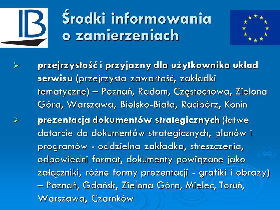 Środki informowania o zamierzeniach przejrzystość i przyjazny dla użytkownika układ serwisu (przejrzysta zawartość, zakładki tematyczne) – Poznań, Rad