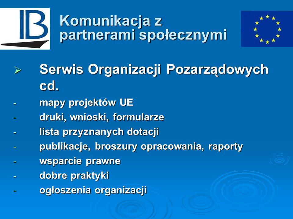 Komunikacja z partnerami społecznymi Serwis Organizacji Pozarządowych cd. Serwis Organizacji Pozarządowych cd. - mapy projektów UE - druki, wnioski, f