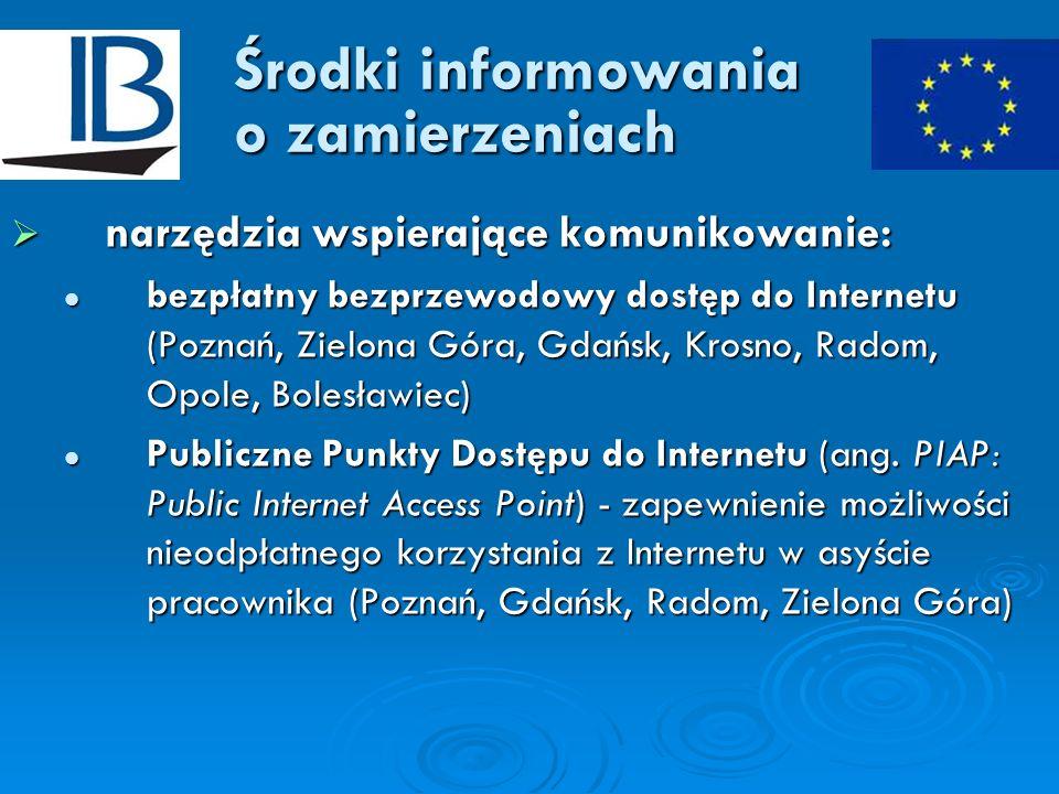 Środki informowania o zamierzeniach narzędzia wspierające komunikowanie: narzędzia wspierające komunikowanie: bezpłatny bezprzewodowy dostęp do Intern