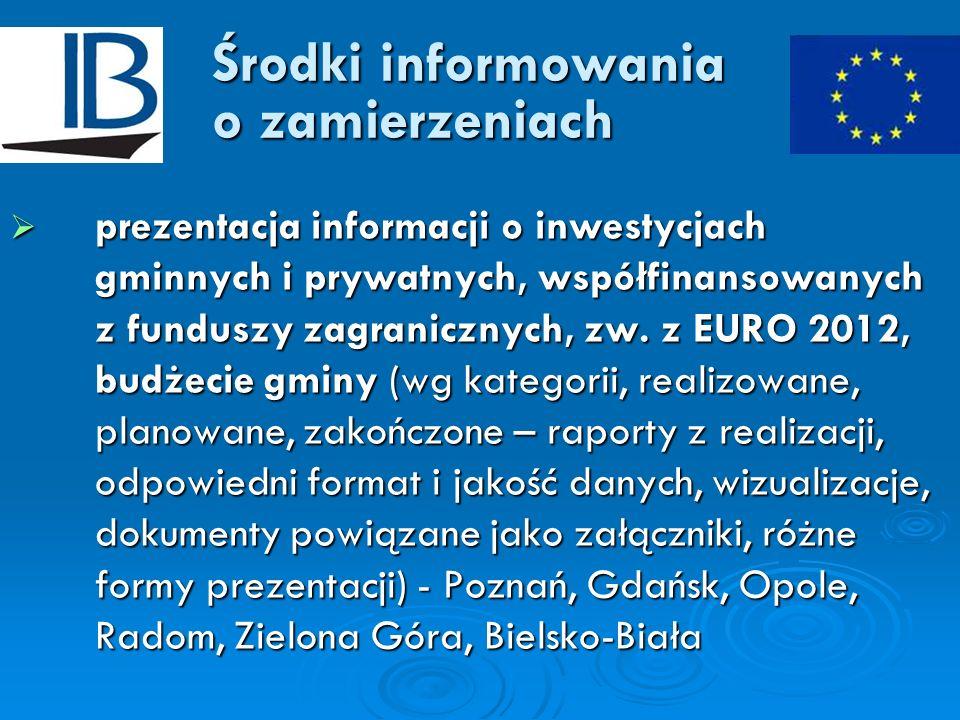 Środki informowania o zamierzeniach prezentacja informacji o inwestycjach gminnych i prywatnych, współfinansowanych z funduszy zagranicznych, zw. z EU