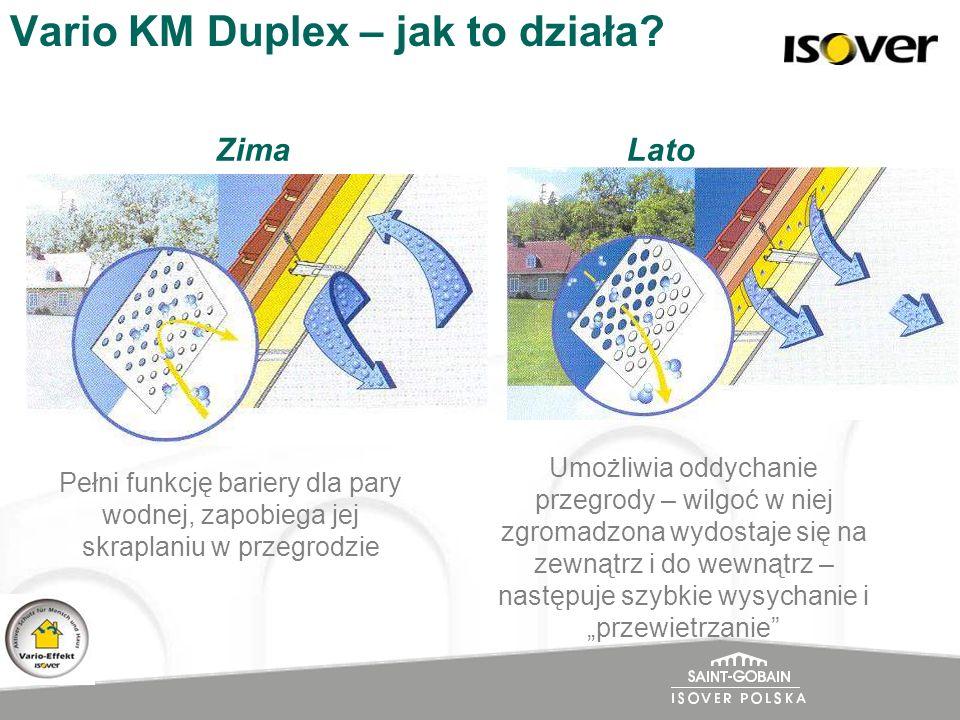 Vario KM Duplex – jak to działa? ZimaLato Pełni funkcję bariery dla pary wodnej, zapobiega jej skraplaniu w przegrodzie Umożliwia oddychanie przegrody