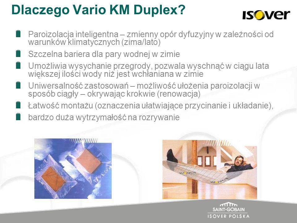 Dlaczego Vario KM Duplex? Paroizolacja inteligentna – zmienny opór dyfuzyjny w zależności od warunków klimatycznych (zima/lato) Szczelna bariera dla p