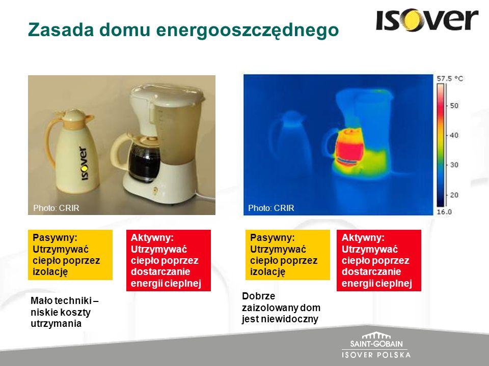 Zasada domu energooszczędnego Pasywny: Utrzymywać ciepło poprzez izolację Aktywny: Utrzymywać ciepło poprzez dostarczanie energii cieplnej Mało techni