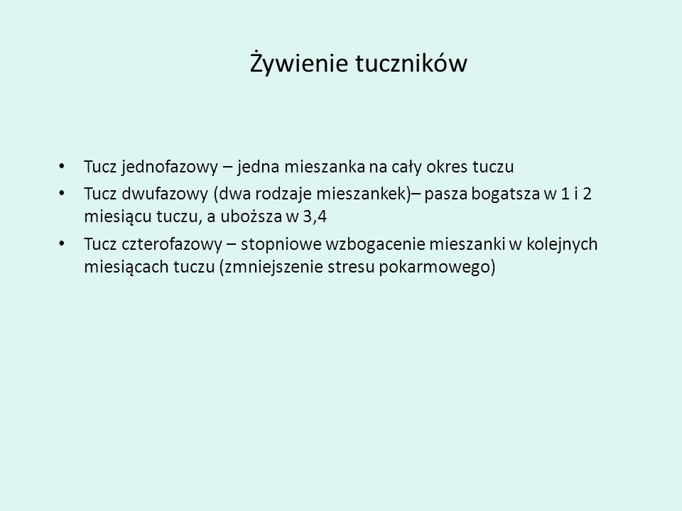 Żywienie tuczników Tucz jednofazowy – jedna mieszanka na cały okres tuczu Tucz dwufazowy (dwa rodzaje mieszankek)– pasza bogatsza w 1 i 2 miesiącu tuc