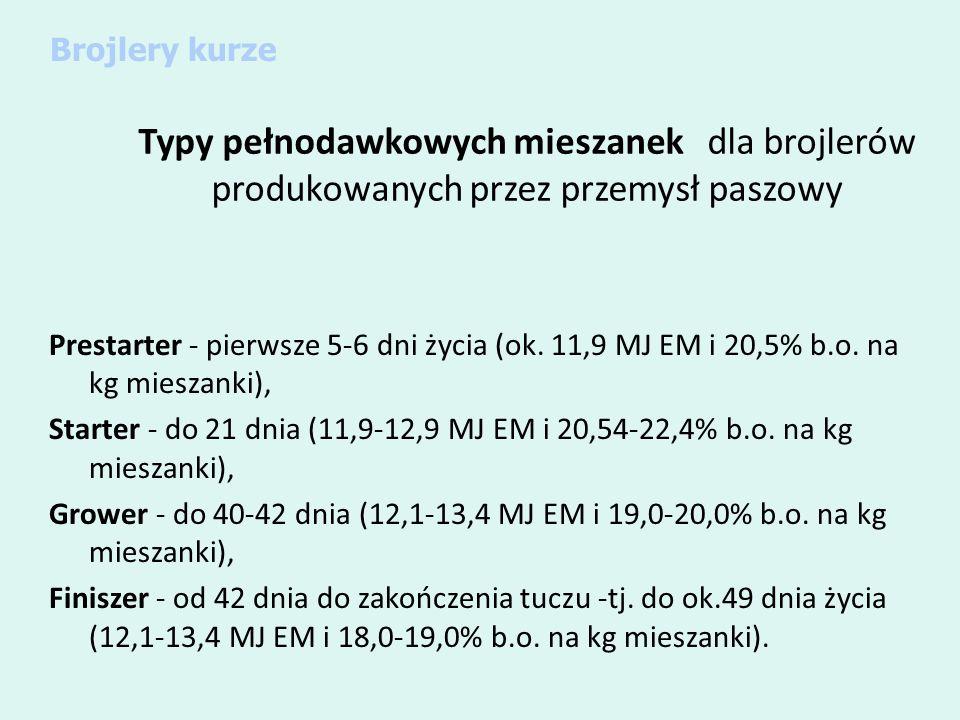Typy pełnodawkowych mieszanek dla brojlerów produkowanych przez przemysł paszowy Prestarter - pierwsze 5-6 dni życia (ok. 11,9 MJ EM i 20,5% b.o. na k