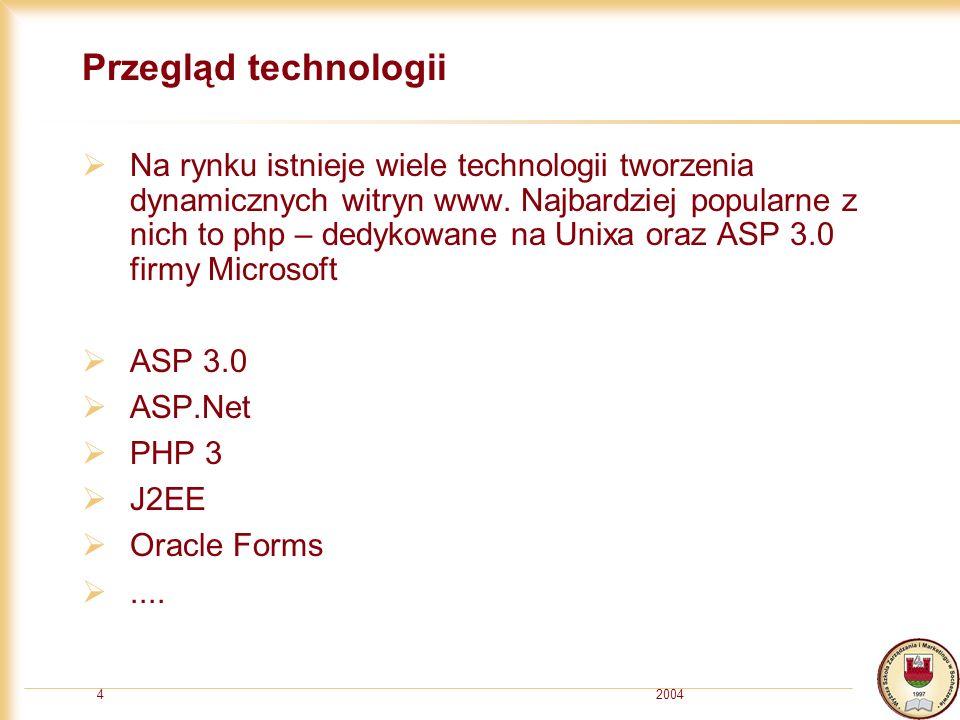 20044 Przegląd technologii Na rynku istnieje wiele technologii tworzenia dynamicznych witryn www.