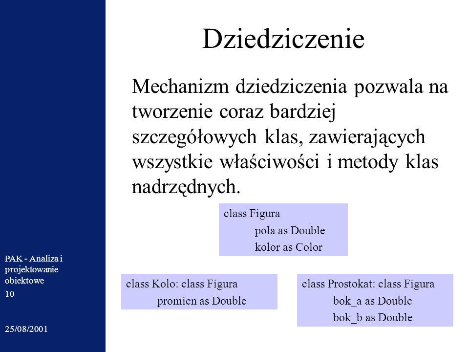 25/08/2001 PAK - Analiza i projektowanie obiektowe 10 Dziedziczenie Mechanizm dziedziczenia pozwala na tworzenie coraz bardziej szczegółowych klas, za