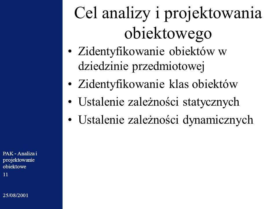 25/08/2001 PAK - Analiza i projektowanie obiektowe 11 Cel analizy i projektowania obiektowego Zidentyfikowanie obiektów w dziedzinie przedmiotowej Zid