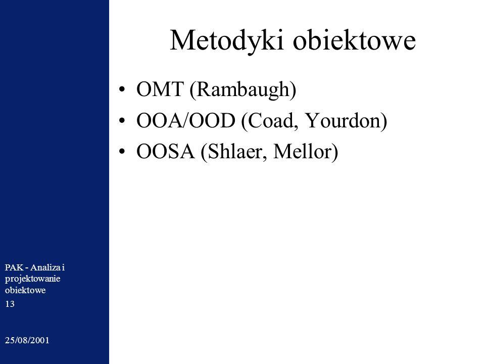 25/08/2001 PAK - Analiza i projektowanie obiektowe 13 Metodyki obiektowe OMT (Rambaugh) OOA/OOD (Coad, Yourdon) OOSA (Shlaer, Mellor)