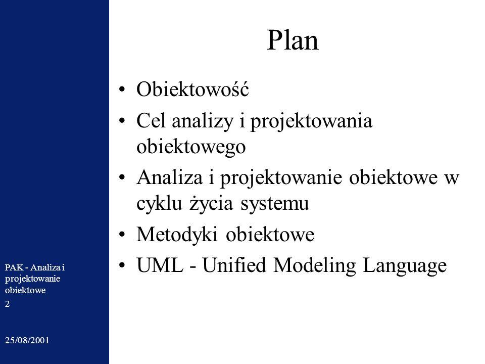 25/08/2001 PAK - Analiza i projektowanie obiektowe 2 Plan Obiektowość Cel analizy i projektowania obiektowego Analiza i projektowanie obiektowe w cykl