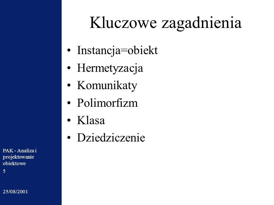 25/08/2001 PAK - Analiza i projektowanie obiektowe 5 Kluczowe zagadnienia Instancja=obiekt Hermetyzacja Komunikaty Polimorfizm Klasa Dziedziczenie
