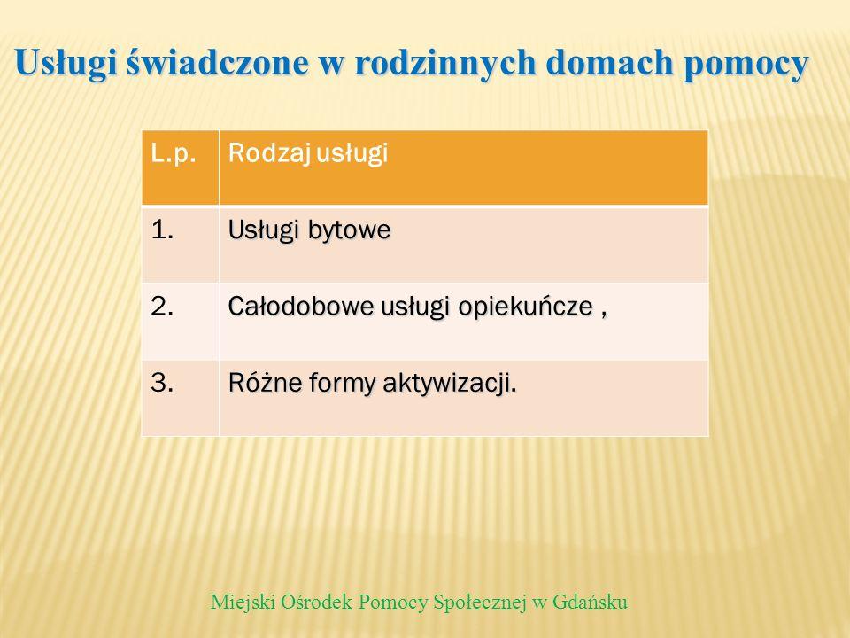 Usługi świadczone w rodzinnych domach pomocy Miejski Ośrodek Pomocy Społecznej w Gdańsku L.p.Rodzaj usługi 1. Usługi bytowe 2. Całodobowe usługi opiek
