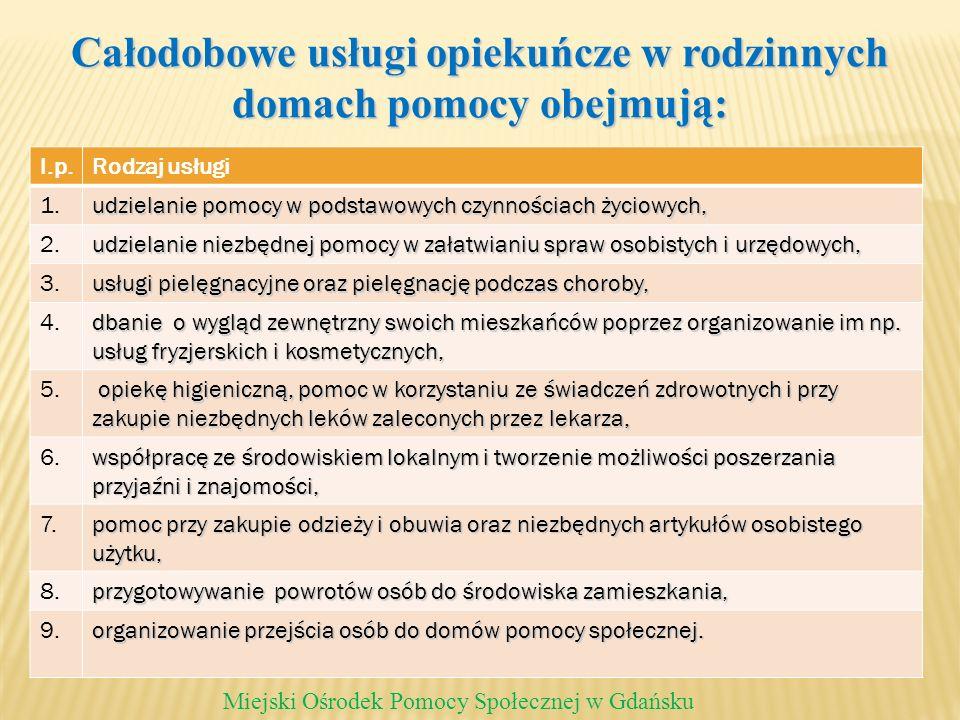 Całodobowe usługi opiekuńcze w rodzinnych domach pomocy obejmują: Miejski Ośrodek Pomocy Społecznej w Gdańsku l.p.Rodzaj usługi 1. udzielanie pomocy w