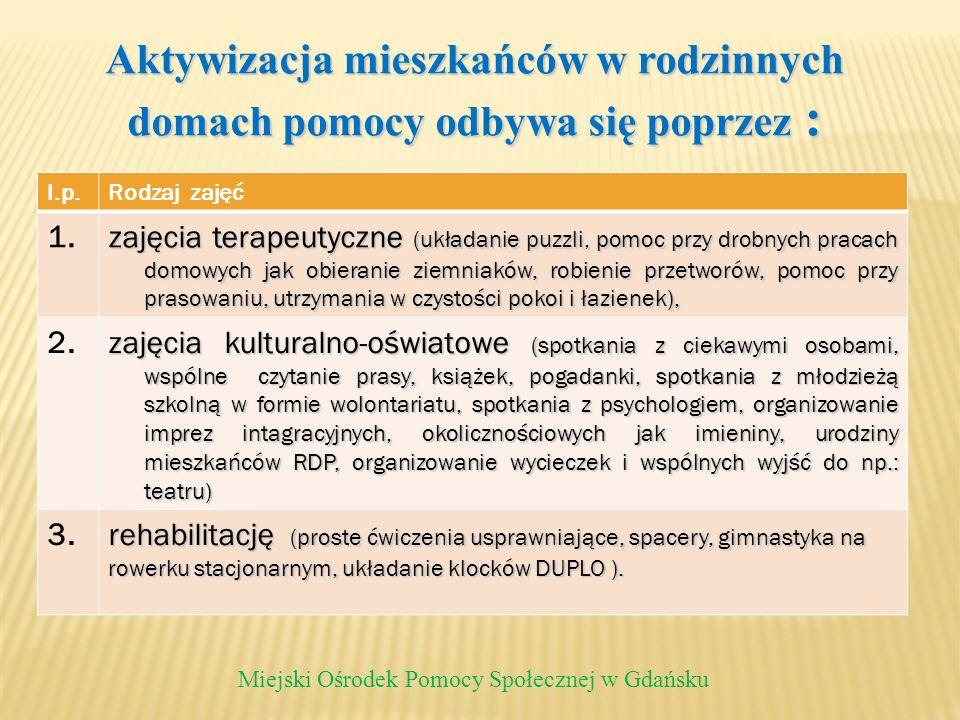 Aktywizacja mieszkańców w rodzinnych domach pomocy odbywa się poprzez : Miejski Ośrodek Pomocy Społecznej w Gdańsku l.p.Rodzaj zajęć 1. zajęcia terape