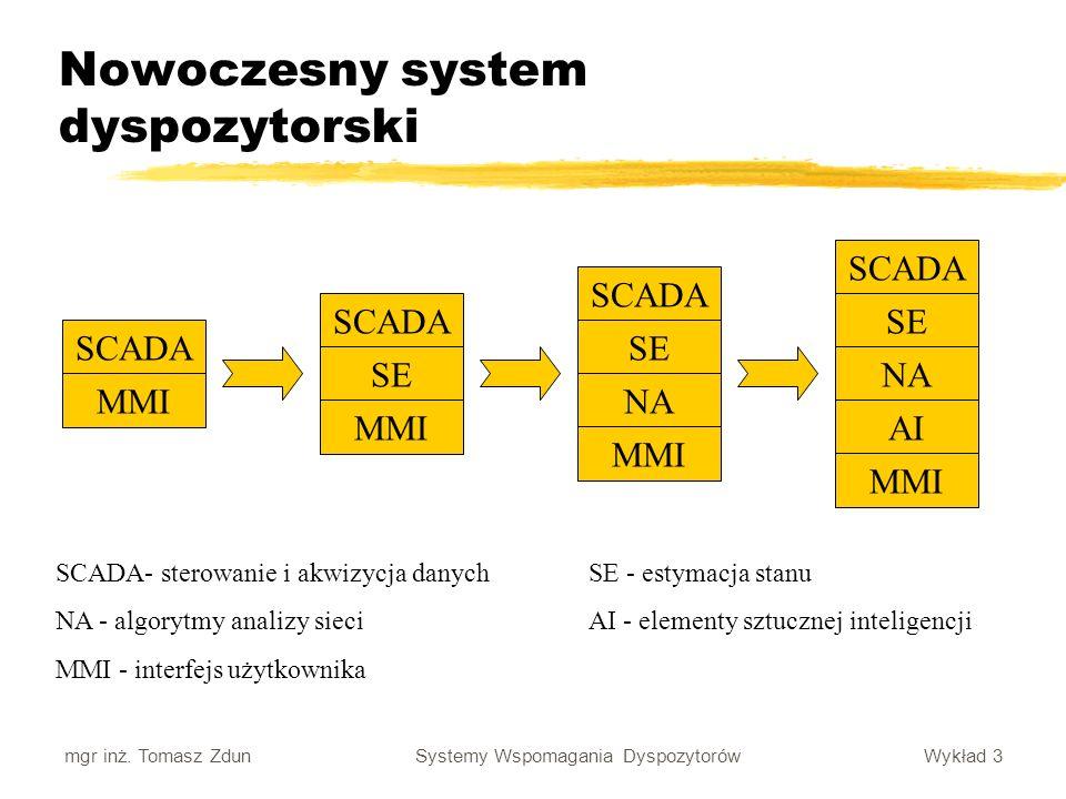 Wykład 3 Systemy Wspomagania Dyspozytorów mgr inż.