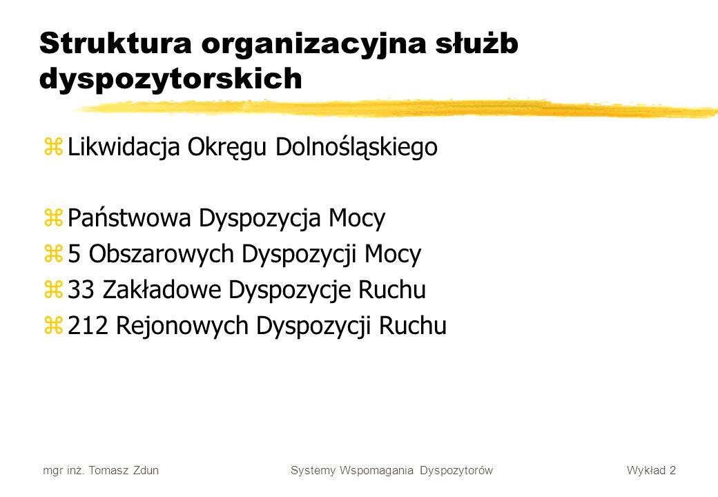 Wykład 2 Systemy Wspomagania Dyspozytorów mgr inż. Tomasz Zdun Struktura organizacyjna służb dyspozytorskich zLikwidacja Okręgu Dolnośląskiego zPaństw