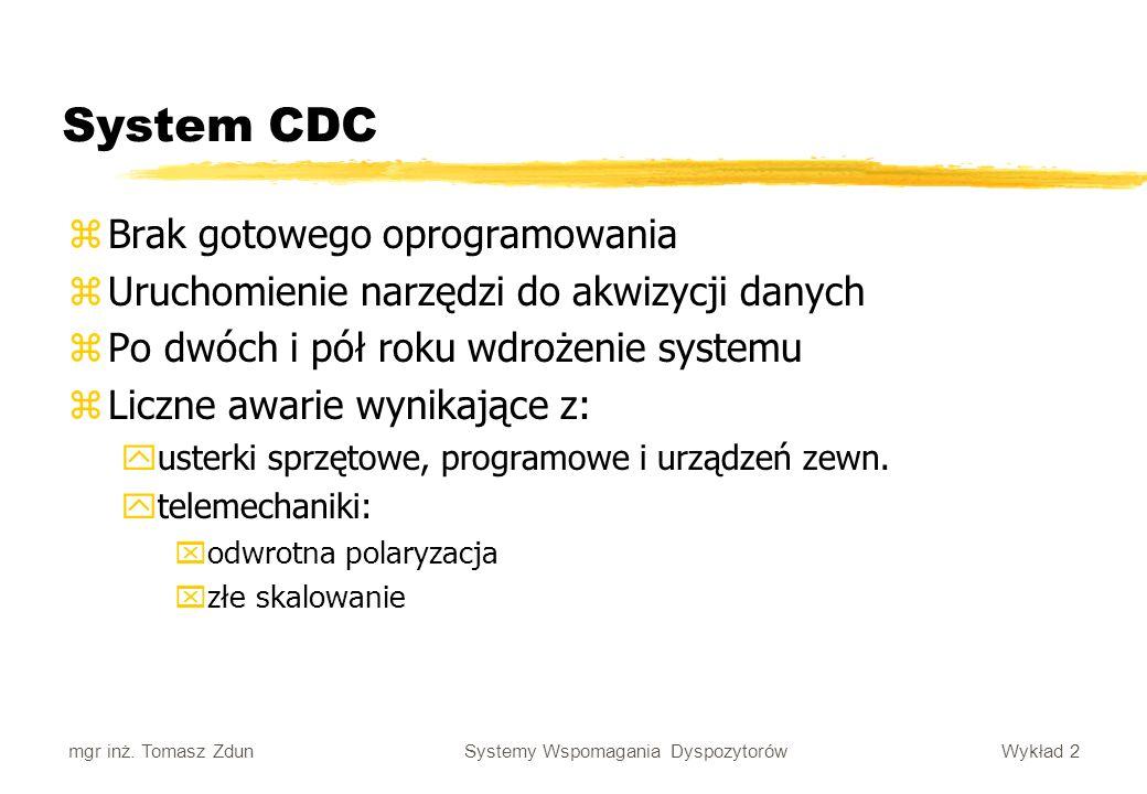 Wykład 2 Systemy Wspomagania Dyspozytorów mgr inż. Tomasz Zdun System CDC zBrak gotowego oprogramowania zUruchomienie narzędzi do akwizycji danych zPo
