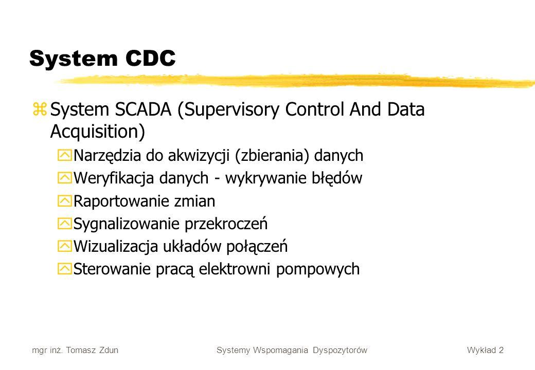 Wykład 2 Systemy Wspomagania Dyspozytorów mgr inż. Tomasz Zdun System CDC zSystem SCADA (Supervisory Control And Data Acquisition) yNarzędzia do akwiz