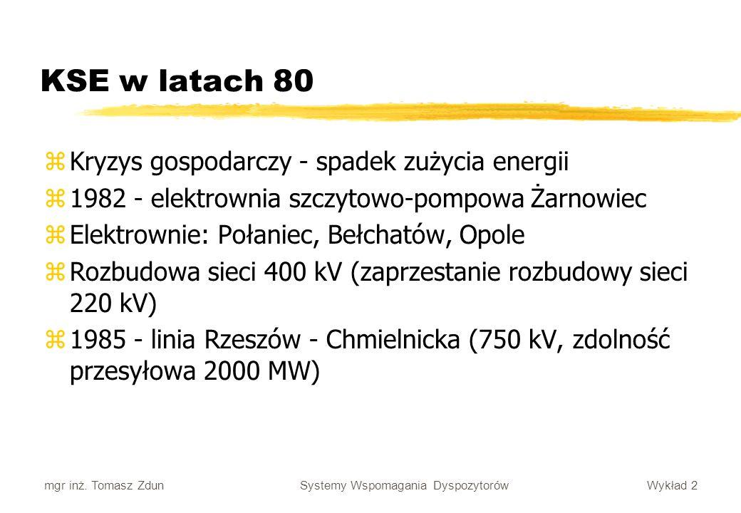 Wykład 2 Systemy Wspomagania Dyspozytorów mgr inż. Tomasz Zdun KSE w latach 80 zKryzys gospodarczy - spadek zużycia energii z1982 - elektrownia szczyt