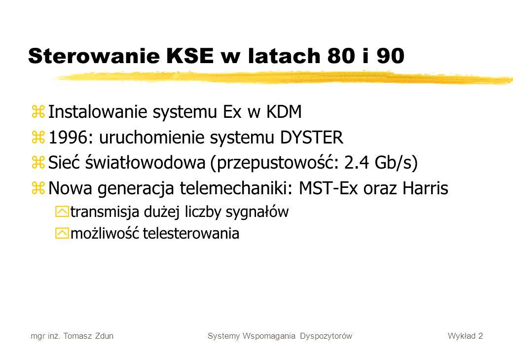 Wykład 2 Systemy Wspomagania Dyspozytorów mgr inż. Tomasz Zdun Sterowanie KSE w latach 80 i 90 zInstalowanie systemu Ex w KDM z1996: uruchomienie syst