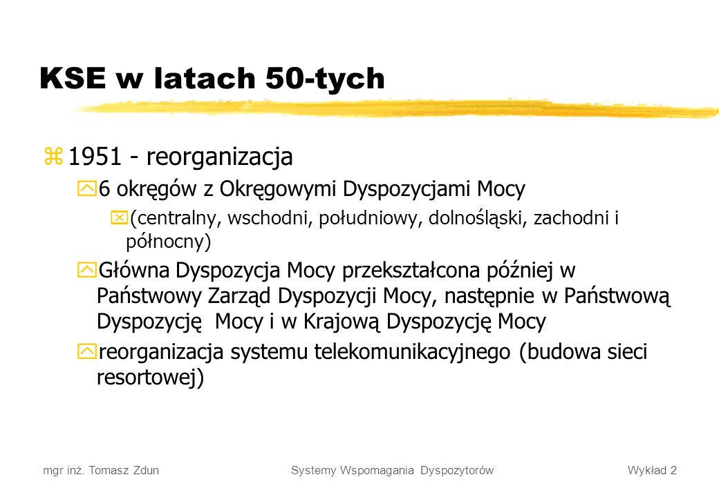Wykład 2 Systemy Wspomagania Dyspozytorów mgr inż.