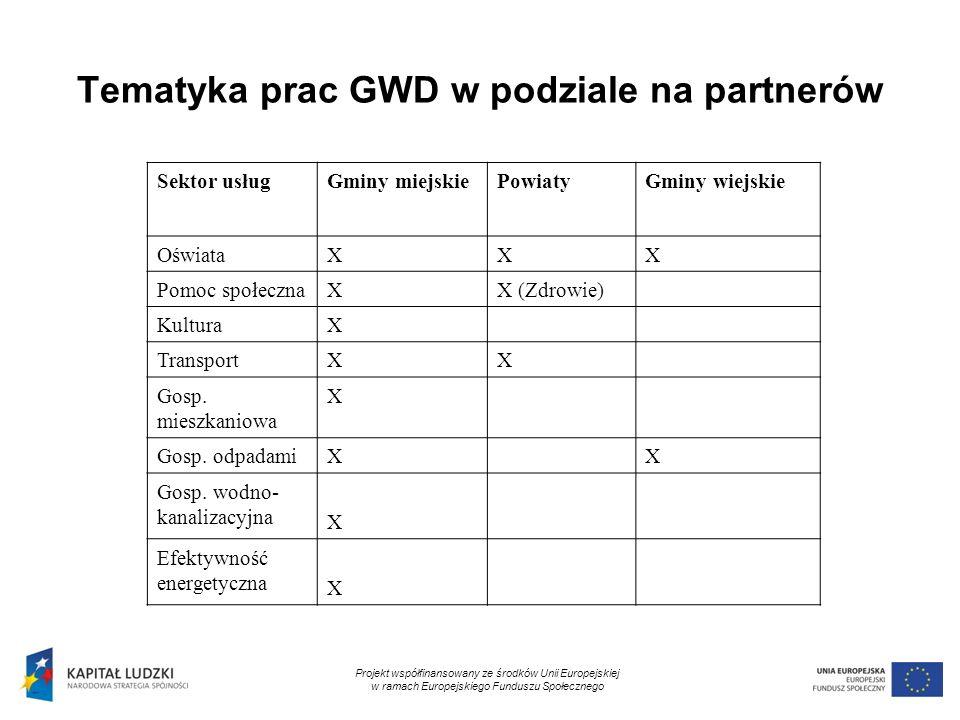 5 Tematyka prac GWD w podziale na partnerów Sektor usługGminy miejskiePowiatyGminy wiejskie OświataXXX Pomoc społecznaXX (Zdrowie) KulturaX TransportXX Gosp.