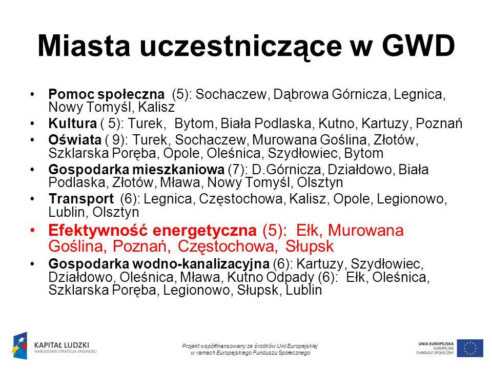 6 Miasta uczestniczące w GWD Pomoc społeczna (5): Sochaczew, Dąbrowa Górnicza, Legnica, Nowy Tomyśl, Kalisz Kultura ( 5): Turek, Bytom, Biała Podlaska, Kutno, Kartuzy, Poznań Oświata ( 9): Turek, Sochaczew, Murowana Goślina, Złotów, Szklarska Poręba, Opole, Oleśnica, Szydłowiec, Bytom Gospodarka mieszkaniowa (7): D.Górnicza, Działdowo, Biała Podlaska, Złotów, Mława, Nowy Tomyśl, Olsztyn Transport (6): Legnica, Częstochowa, Kalisz, Opole, Legionowo, Lublin, Olsztyn Efektywność energetyczna (5): Ełk, Murowana Goślina, Poznań, Częstochowa, Słupsk Gospodarka wodno-kanalizacyjna (6): Kartuzy, Szydłowiec, Działdowo, Oleśnica, Mława, Kutno Odpady (6): Ełk, Oleśnica, Szklarska Poręba, Legionowo, Słupsk, Lublin Projekt współfinansowany ze środków Unii Europejskiej w ramach Europejskiego Funduszu Społecznego