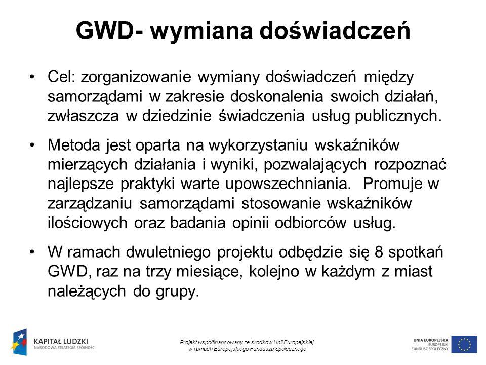 8 GWD- wymiana doświadczeń Cel: zorganizowanie wymiany doświadczeń między samorządami w zakresie doskonalenia swoich działań, zwłaszcza w dziedzinie świadczenia usług publicznych.