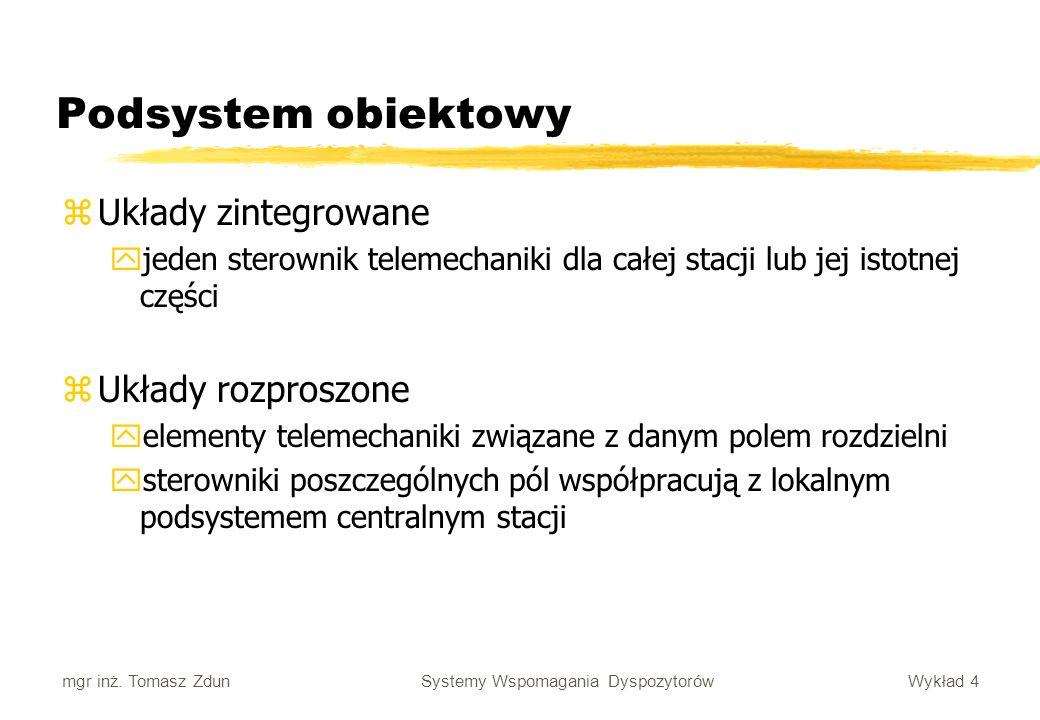 Wykład 4 Systemy Wspomagania Dyspozytorów mgr inż. Tomasz Zdun Podsystem obiektowy zUkłady zintegrowane yjeden sterownik telemechaniki dla całej stacj