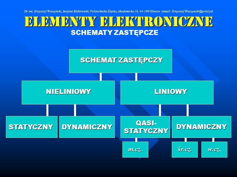 Elementy Elektroniczne SCHEMATY ZASTĘPCZE DYNAMICZNY SCHEMAT ZASTĘPCZY NIELINIOWYLINIOWY STATYCZNYDYNAMICZNY QASI STATYCZNY QASI- STATYCZNY m.cz.śr.cz