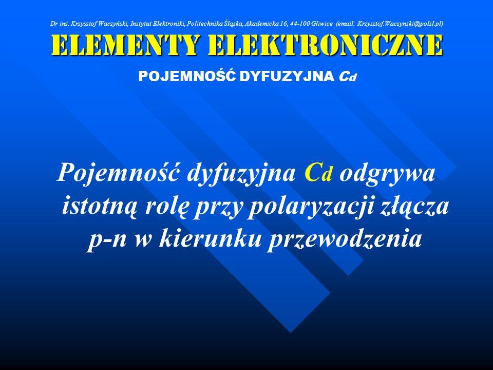 Elementy Elektroniczne POJEMNOŚĆ DYFUZYJNA C d Pojemność dyfuzyjna C d odgrywa istotną rolę przy polaryzacji złącza p-n w kierunku przewodzenia Dr inż