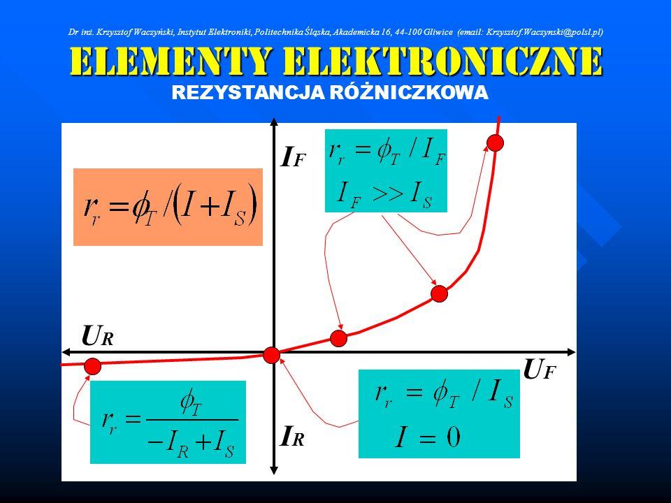 Elementy Elektroniczne REZYSTANCJA RÓŻNICZKOWA UFUF URUR IFIF IRIR Dr inż. Krzysztof Waczyński, Instytut Elektroniki, Politechnika Śląska, Akademicka