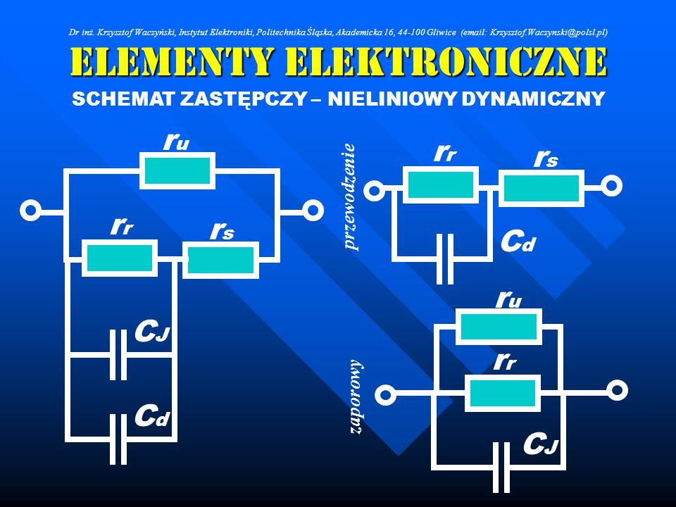 Elementy Elektroniczne SCHEMAT ZASTĘPCZY – NIELINIOWY DYNAMICZNY ruru rsrs przewodzenie CdCdr ruru rsrs CJCJ CdCd r zaporowy CJCJ r Dr inż. Krzysztof