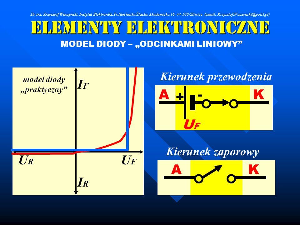 Elementy Elektroniczne MODEL DIODY – ODCINKAMI LINIOWY UFUF URUR IFIF IRIR Kierunek przewodzenia Kierunek zaporowy model diody praktyczny AK AK UFUF -