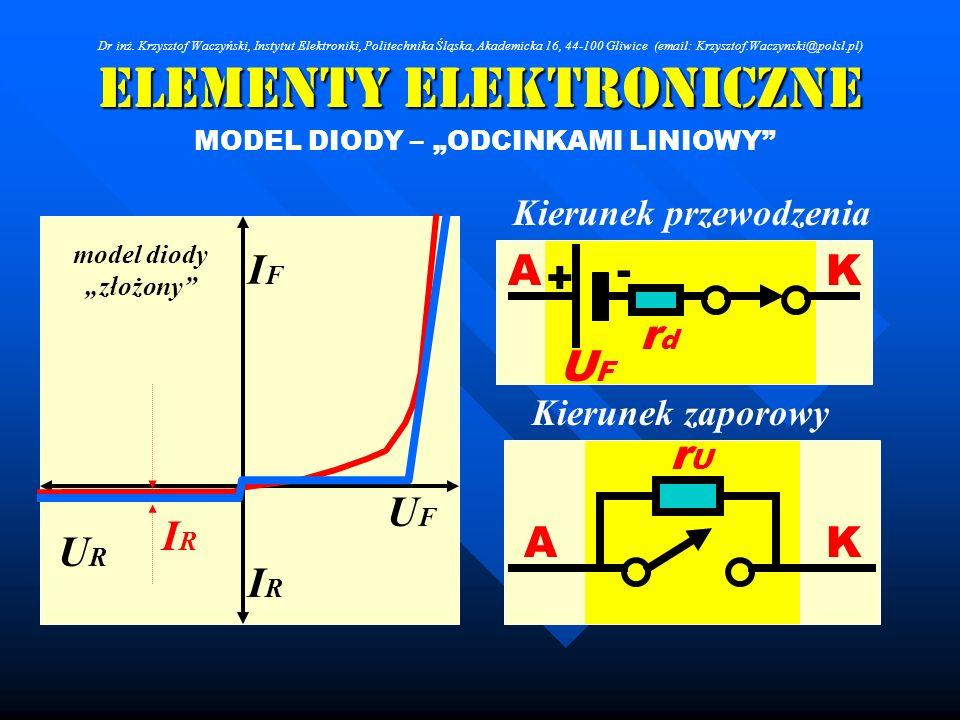 Elementy Elektroniczne MODEL DIODY – ODCINKAMI LINIOWY UFUF URUR IFIF IRIR Kierunek przewodzenia Kierunek zaporowy model diody złożony AK AK UFUF - +
