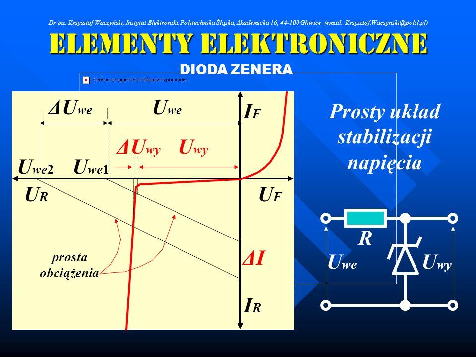 Elementy Elektroniczne DIODA ZENERA U we U wy R Prosty układ stabilizacji napięcia IFIF IRIR UFUF URUR ΔIΔI ΔU wy U we1 U we2 U wy ΔU we U we prosta o