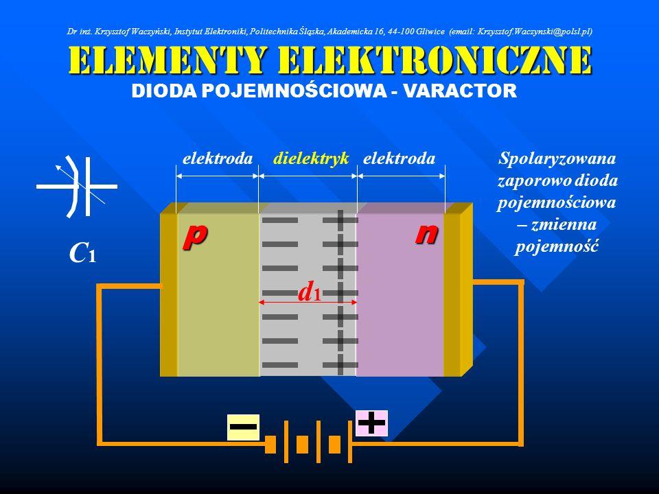 Elementy Elektroniczne DIODA POJEMNOŚCIOWA - VARACTOR np dielektrykelektroda Spolaryzowana zaporowo dioda pojemnościowa – zmienna pojemność C1C1 d1d1