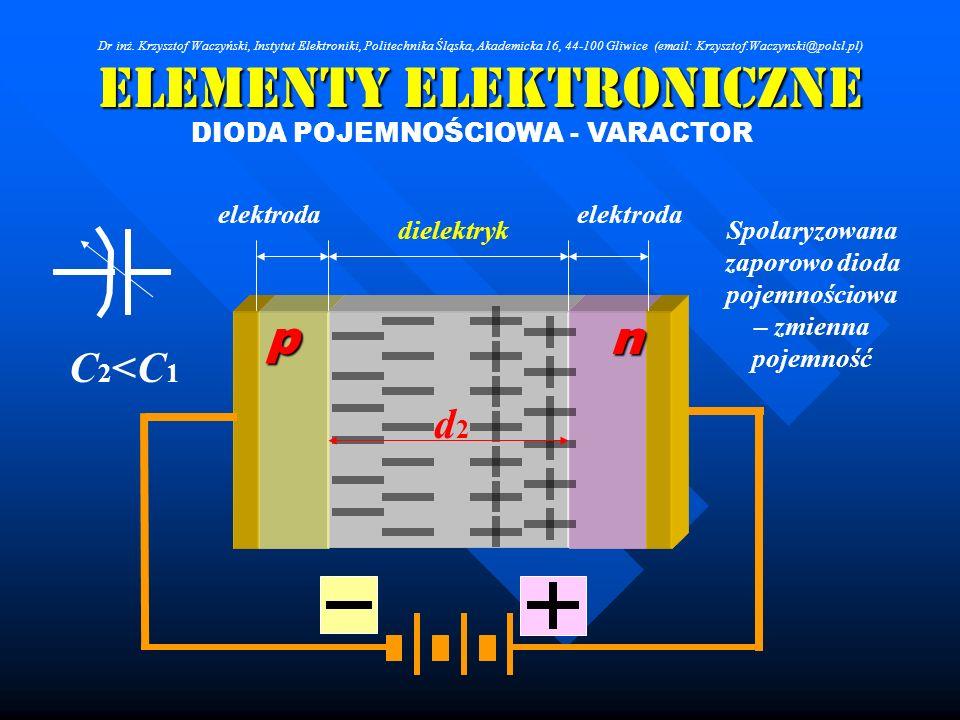 Elementy Elektroniczne DIODA POJEMNOŚCIOWA - VARACTOR C2<C1C2<C1 np dielektryk elektroda Spolaryzowana zaporowo dioda pojemnościowa – zmienna pojemnoś