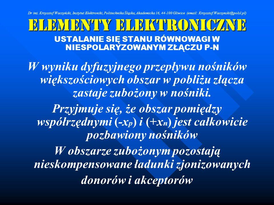 Elementy Elektroniczne USTALANIE SIĘ STANU RÓWNOWAGI W NIESPOLARYZOWANYM ZŁĄCZU P-N W wyniku dyfuzyjnego przepływu nośników większościowych obszar w p