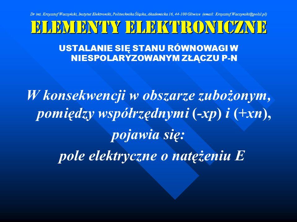 Elementy Elektroniczne USTALANIE SIĘ STANU RÓWNOWAGI W NIESPOLARYZOWANYM ZŁĄCZU P-N W konsekwencji w obszarze zubożonym, pomiędzy współrzędnymi (-xp)