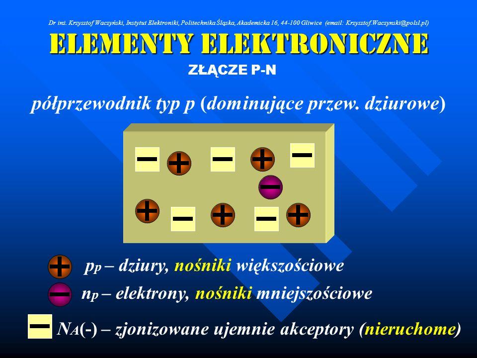 Elementy Elektroniczne ZŁĄCZE P-N p p – dziury, nośniki większościowe n p – elektrony, nośniki mniejszościowe N A (-) – zjonizowane ujemnie akceptory
