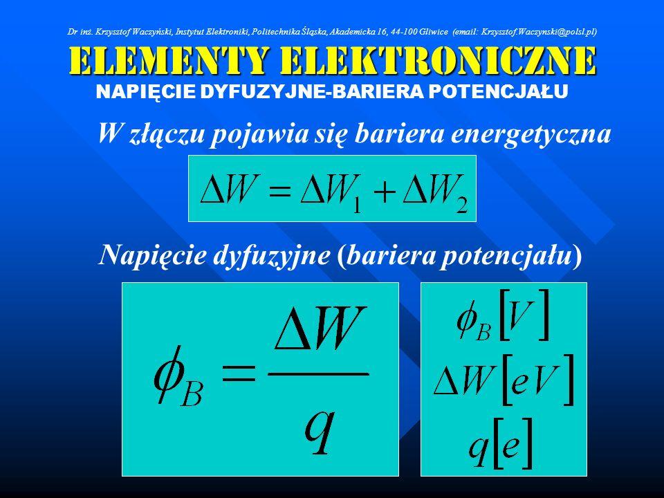 Elementy Elektroniczne NAPIĘCIE DYFUZYJNE-BARIERA POTENCJAŁU W złączu pojawia się bariera energetyczna Napięcie dyfuzyjne (bariera potencjału) Dr inż.