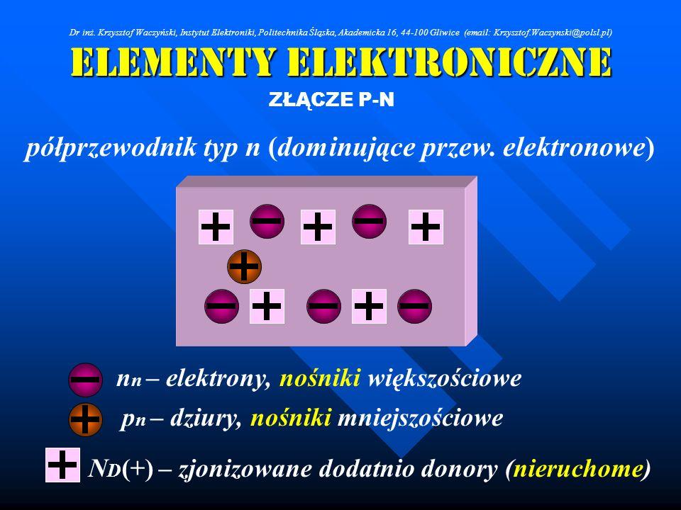 Elementy Elektroniczne ZŁĄCZE P-N n n – elektrony, nośniki większościowe p n – dziury, nośniki mniejszościowe N D (+) – zjonizowane dodatnio donory (n