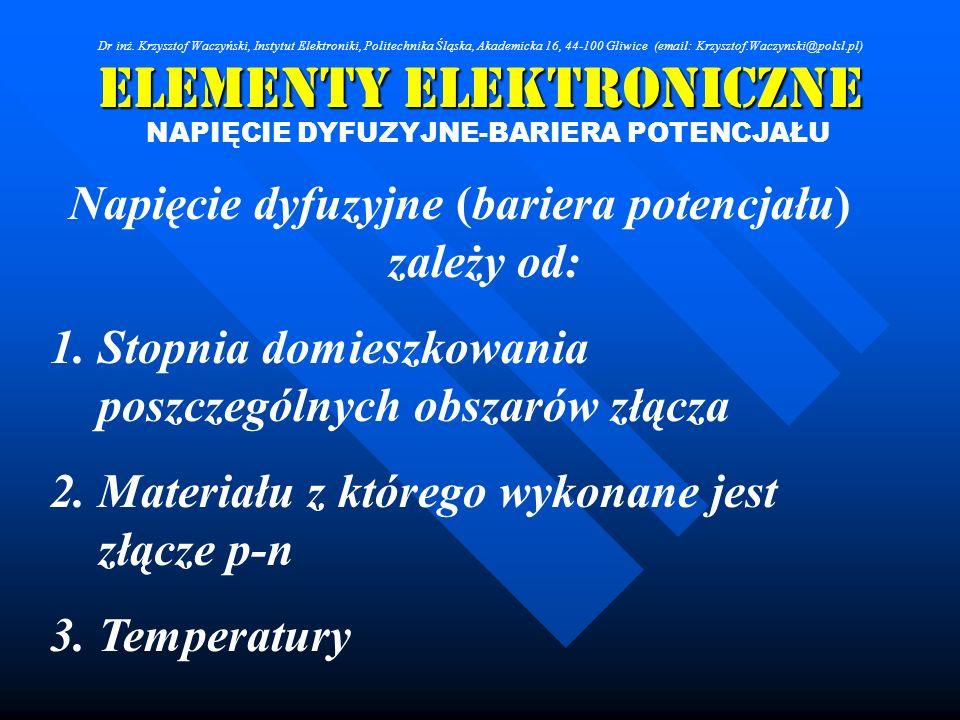 Elementy Elektroniczne NAPIĘCIE DYFUZYJNE-BARIERA POTENCJAŁU Napięcie dyfuzyjne (bariera potencjału) zależy od: 1.Stopnia domieszkowania poszczególnyc